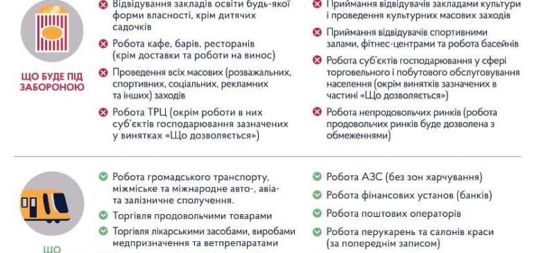 Від сьогодні й до 24 січня 2021 року в Україні починається карантин.